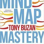 mind map mastery - freenancial exposed